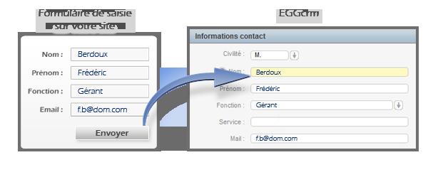 Module webservice