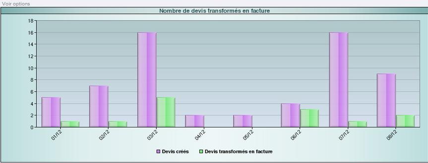 devistransformes